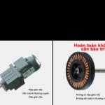 Hệ thống động cơ quạt công nghiệp EURUS